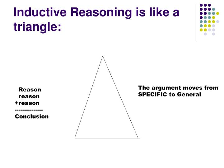 Inductive Reasoning is like a triangle: