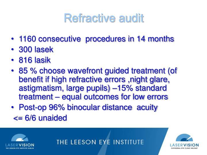 Refractive audit