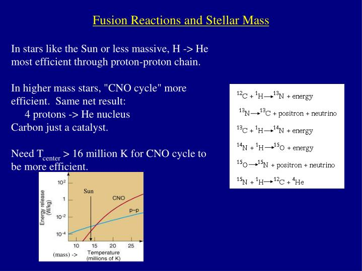 Fusion Reactions and Stellar Mass