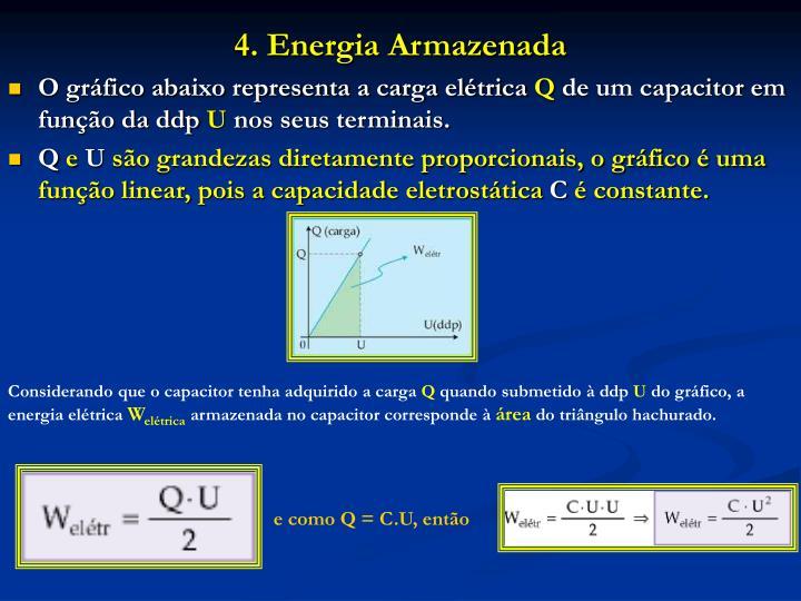 4. Energia Armazenada