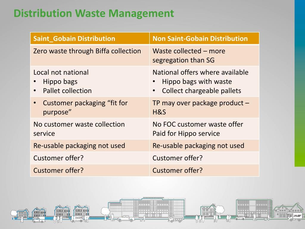 PPT - Waste Management PowerPoint Presentation - ID:5730673