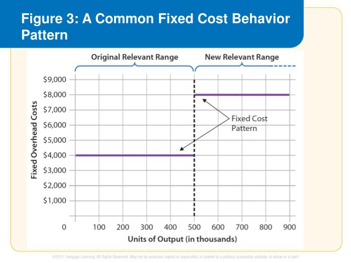 cost behavior defined Applied behavior analysis (aba) is the use of these techniques and principles to bring about meaningful and positive change in behavior as mentioned.
