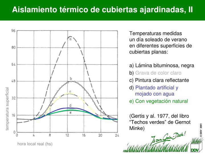 Aislamiento térmico de cubiertas ajardinadas, II