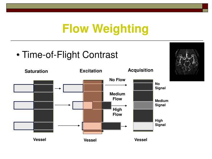 Flow Weighting