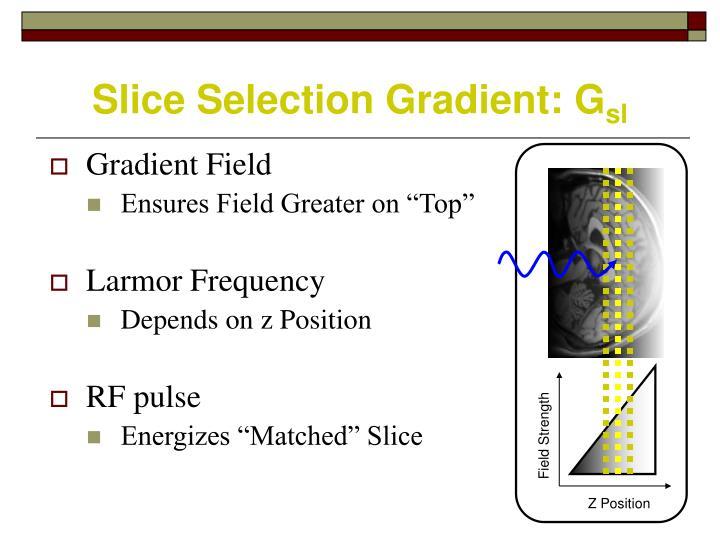 Slice Selection Gradient: G