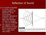 reflection of sound