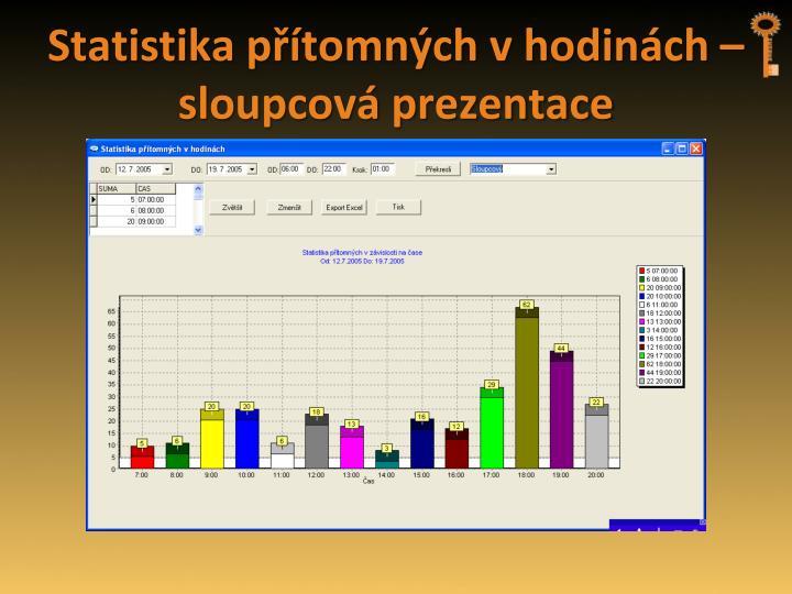 Statistika přítomných v hodinách – sloupcová prezentace