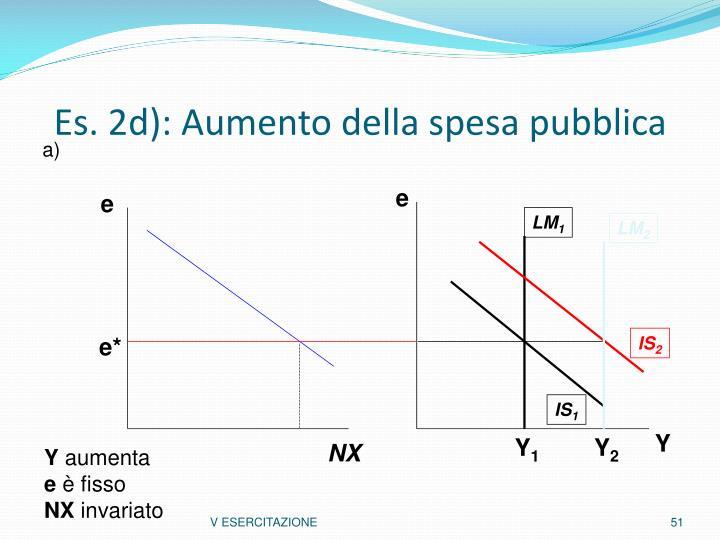 Es. 2d): Aumento della spesa pubblica