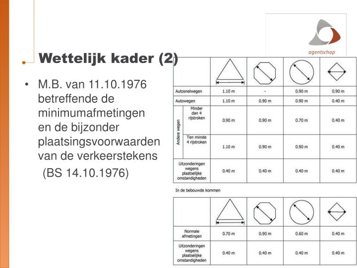 Wettelijk kader (2)