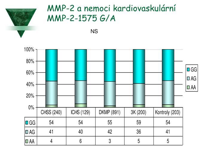 MMP-2 a nemoci kardiovaskulární