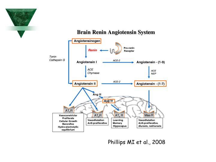 Phillips MI et al., 2008