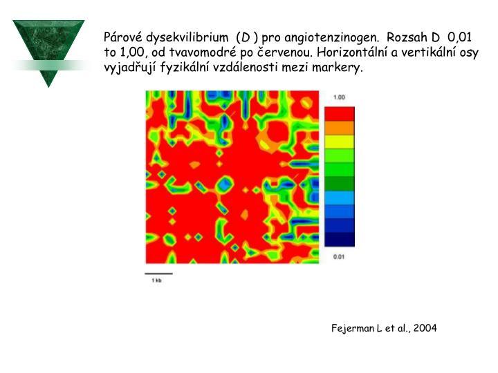 Párové dysekvilibrium  (