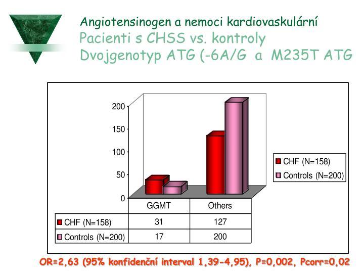 Angiotensinogen a nemoci kardiovaskulární