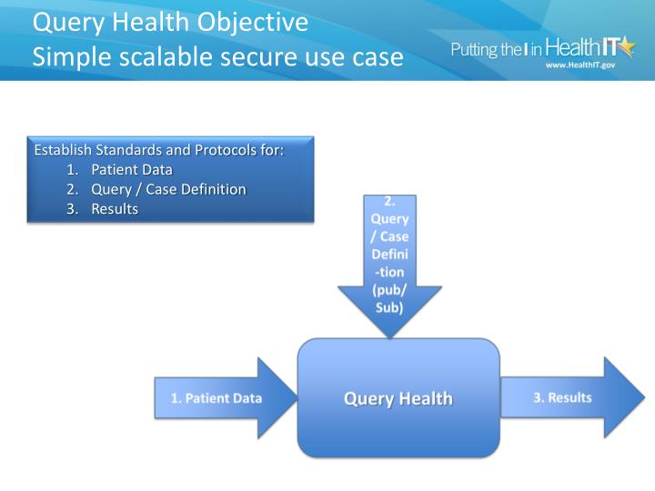 Query Health Objective
