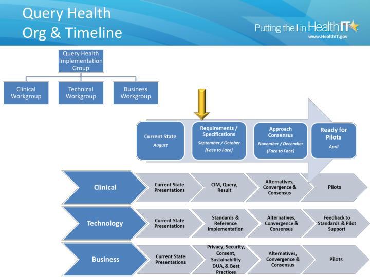Query Health