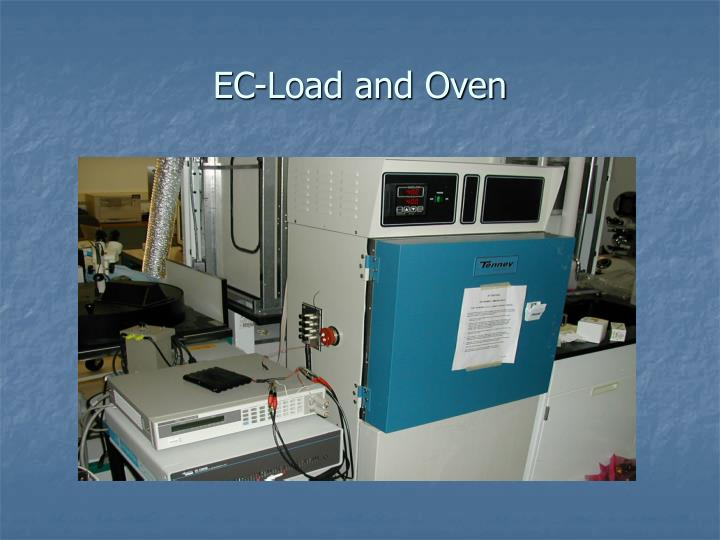 EC-Load and Oven