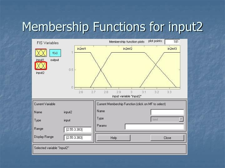 Membership Functions for input2