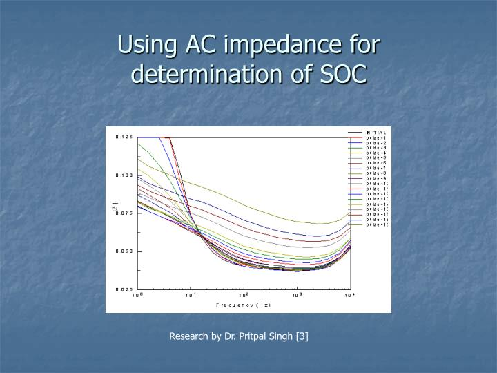 Using AC impedance for