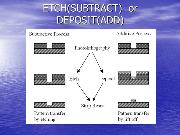 ETCH(SUBTRACT)  or DEPOSIT(ADD)