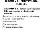 diagrama hertzsprung russell2