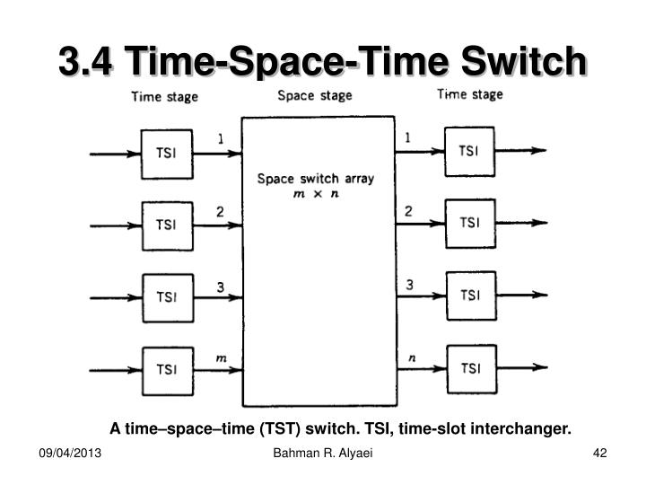 3.4 Time-Space-Time Switch