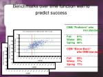 benchmarks over time function well to predict success