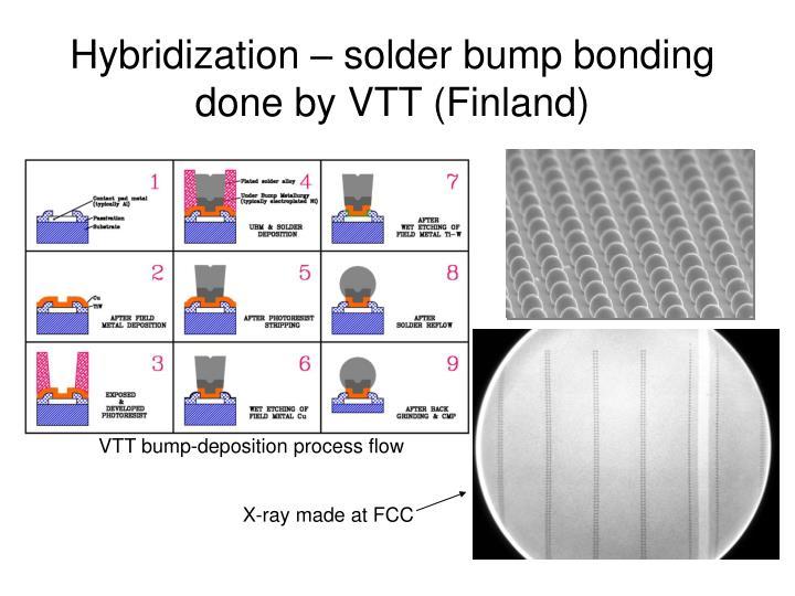 Hybridization – solder bump bonding done by VTT (Finland)