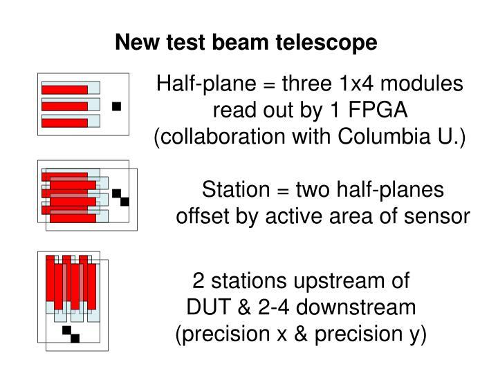New test beam telescope