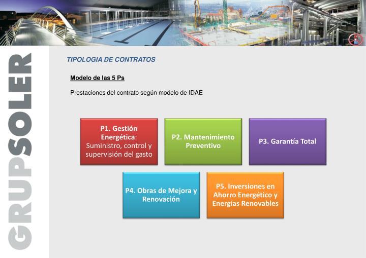 TIPOLOGIA DE CONTRATOS