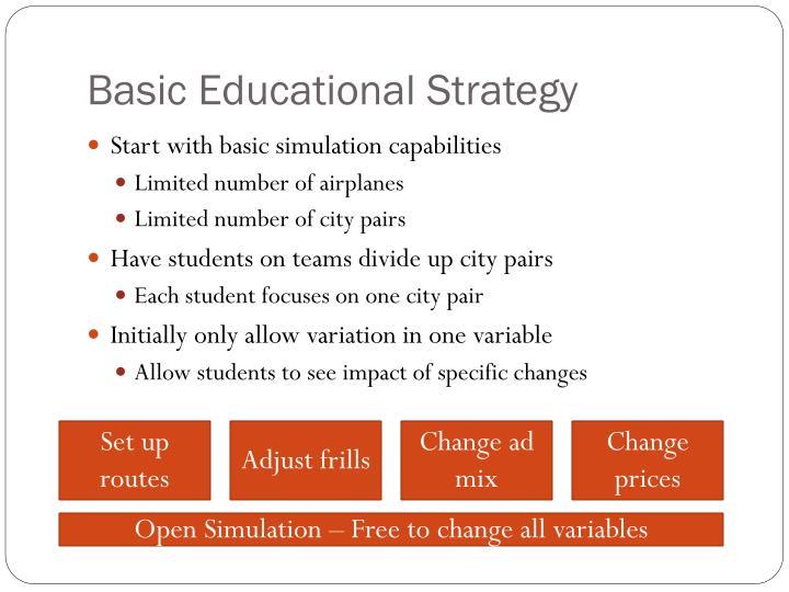 Basic educational strategy