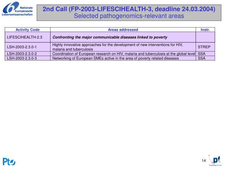 2nd Call (FP-2003-LIFESCIHEALTH-3, deadline 24.03.2004)