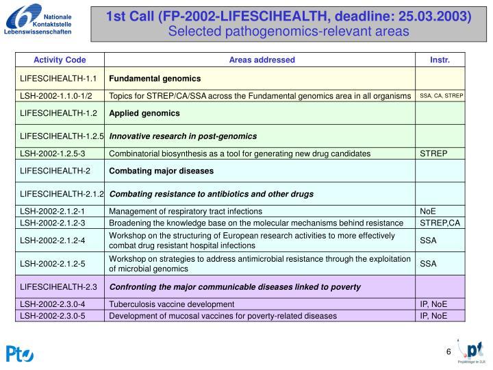 1st Call (FP-2002-LIFESCIHEALTH, deadline: 25.03.2003)