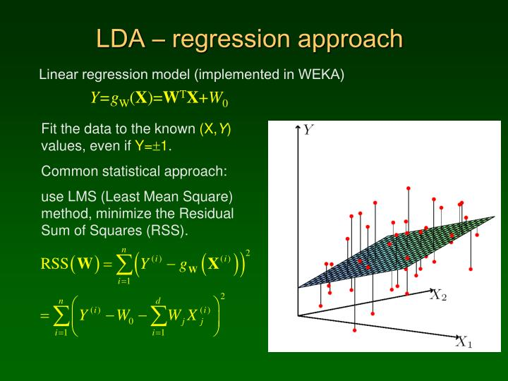 LDA – regression approach