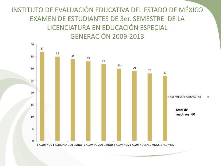 INSTITUTO DE EVALUACIÓN EDUCATIVA DEL ESTADO DE MÉXICO