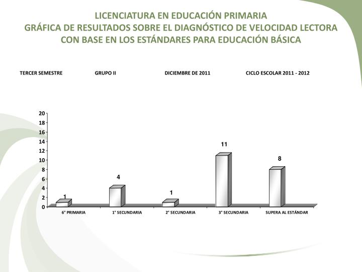 LICENCIATURA EN EDUCACIÓN PRIMARIA