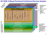 hl7 ehr s based functional architecture services analysis