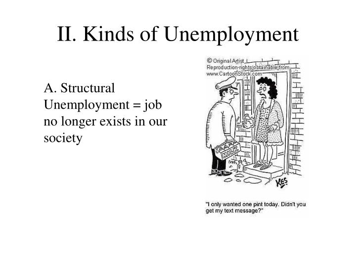 II. Kinds of Unemployment