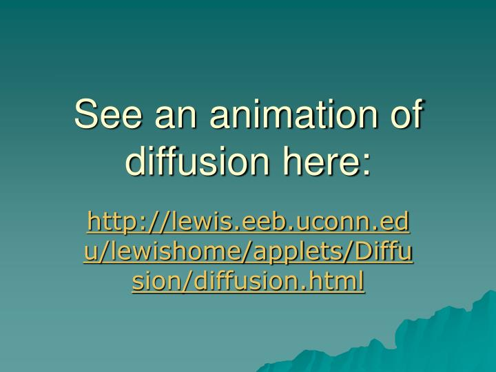 See an animation of diffusion here: