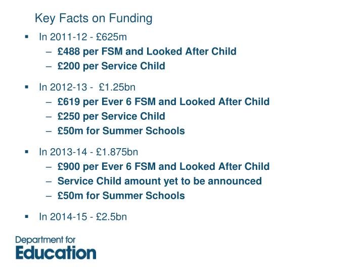 Key Facts on Funding