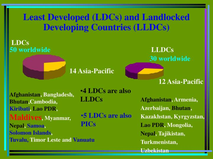 developed countries 2 essay How do you distinguish developed, developing and under-developed countries update cancel ad by fabric  underdeveloped countries 2  most developed countries have achieved over 20,000usd for gdp per capita, and under developed countries much less so, usually around 3,000usd or less.