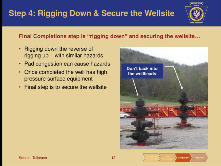 Step 4: Rigging Down & Secure the Wellsite