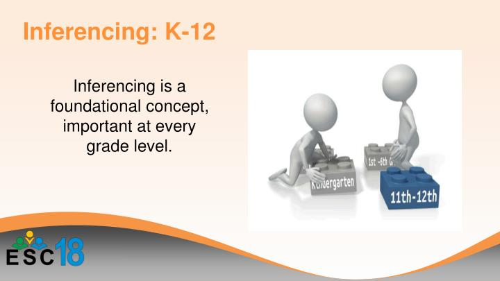Inferencing: K-12