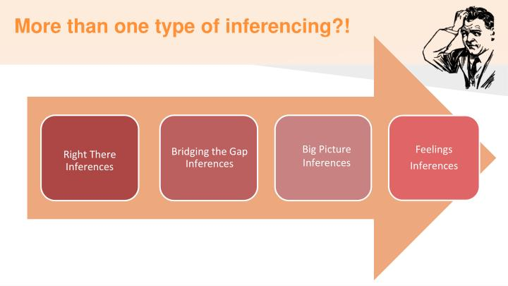 More than one type of inferencing?!