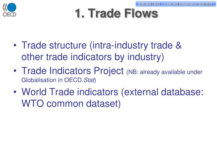 1. Trade Flows