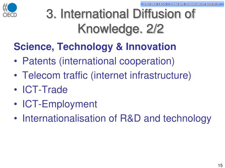 3. International Diffusion of Knowledge. 2/2