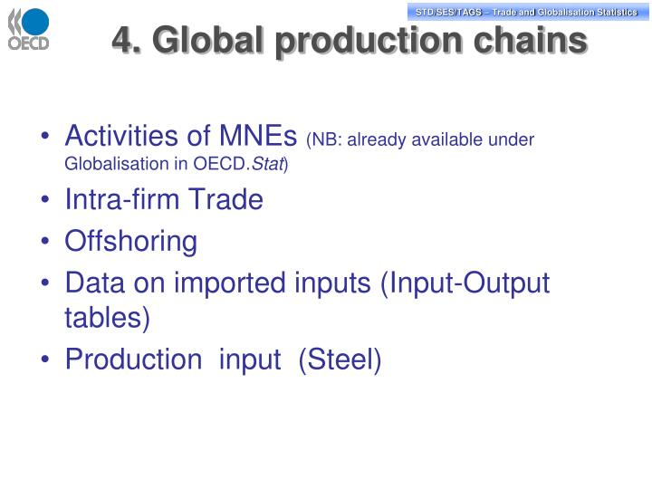 4. Global production chains