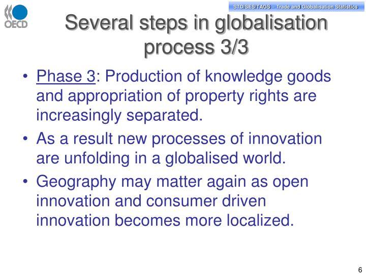 Several steps in globalisation process 3/3