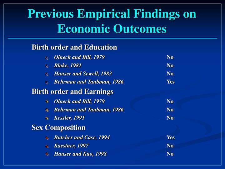 Previous Empirical Findings on