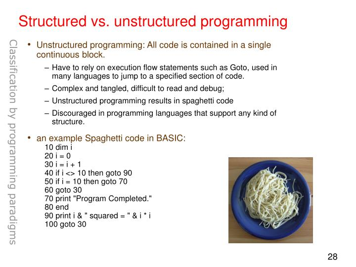 Structured vs. unstructured programming