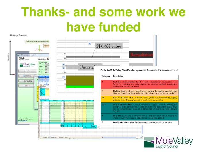 Thanks- and some work we have funded
